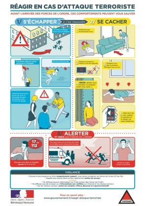 mesures prévention attentat