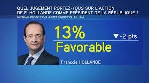 popularité FH mai_2016