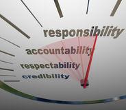 Responsabilité politique